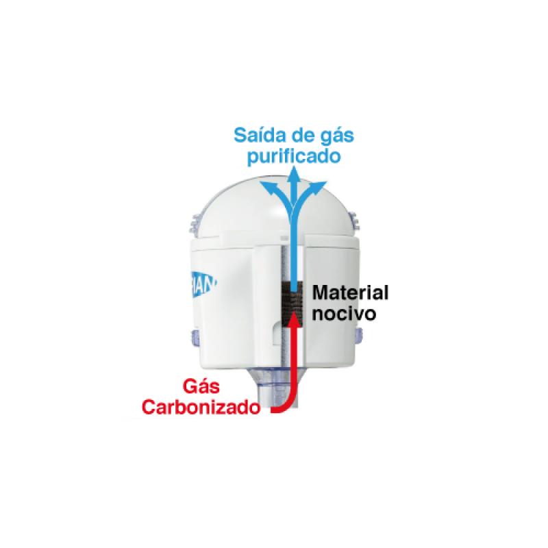 .TROPIAN | Sistema de Trocater com Filtro.